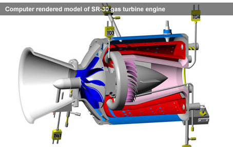 Diy gas turbine jet engine from turbo diy do it your self for Jet motors mini for sale