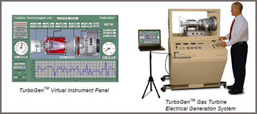 Instruments Data Acquisition : The latest data acquisition from national instruments™