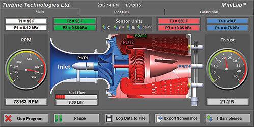 渦輪噴氣發動機實驗室軟件