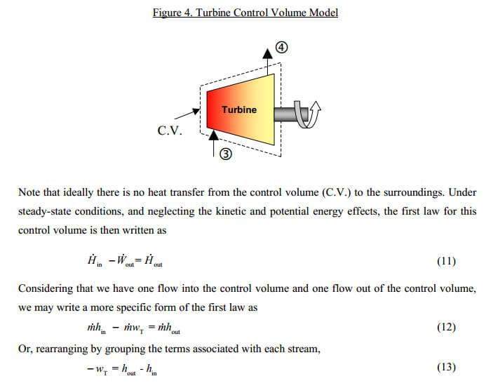 Brayton Cycle Experiment Jet Engine | Turbine Compressor